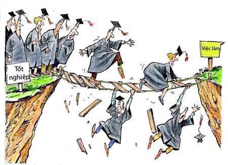 """Đại học chất lượng thấp và thực trạng """"lò mổ"""" tú tài"""